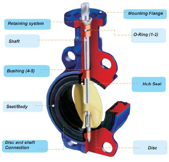 DIN ANSI JIS API Worm Gear Wafer Lt Butterfly Valve Dn80 Good Price Butterfly Valve
